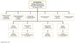 Business Chart Images Organizational Chart College Of Business And Economic