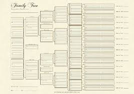 Family Tree Chart A3 6 Generation Pedigree Chart Parchment
