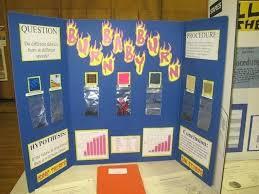 Science Fair Poster Board Sweetamber Co