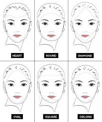 how to apply makeup to plement your face shape
