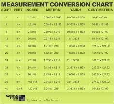 Feet To Cm Chart Meters Conversion Chart