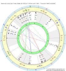 Libra Birth Chart Birth Chart Savannah Libra Zodiac Sign Astrology