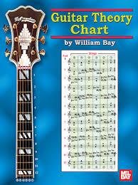 Guitar Theory Chart Echart Mel Bay Publications Inc