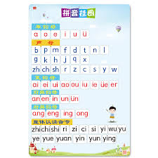 Happy Baby Preschool Toddler First Grade Chinese Pinyin Wall Chart Early Education Enlightenment Children Elementary School Students Learning Silent