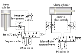 Image result for pneumatic circuit