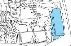 2008 2012 ford escape fuse box diagram fuse diagram ford escape fuse box diagram manual 2008 2012 ford escape fuse box diagram