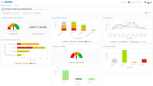 Clarizen Software 2019 Reviews Pricing Demo