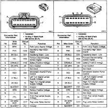 cavalier wiring diagram 2000 Chevy Cavalier Wiring Diagram chevy cavalier wiring diagram e22 engine diagram 2000 chevy cavalier wiring diagram pdf