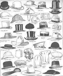Types Of Hats Types Of Hats Types Of Hats Fashion