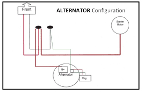 iskra alternator wiring diagram iskra image wiring fiat 126 alternator wiring diagram fiat discover your wiring on iskra alternator wiring diagram