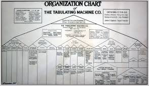 Business Organisational Chart Corporate Hierarchy Template Sample