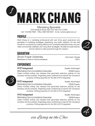 Ideas Of Simple Resume Sample Of Graphic Designer Job With