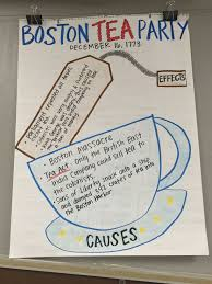boston tea party cause and effect anchor chart american revolution  boston tea party cause and effect anchor chart american revolution 5th grade social studies