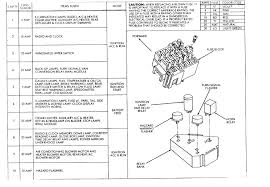 2011 dodge nitro fuse box diagram vehiclepad 2011 dodge nitro fuse box location jodebal com sudden electrical germlins running light circuit tail light bulb