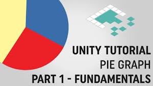 Unity Pie Chart Unity Tutorial Pie Graph By Board To Bits Part 1