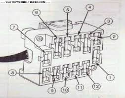 1977 ford thunderbird image details 1977 ford f150 fuse box diagram