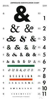 Ampersand Identification Chart