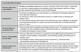 professional skills list how to identify your transferable skills and what are transferable