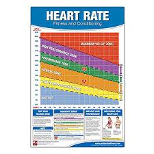 Women S Target Heart Rate Chart Heart Rate Charts Amazon Com