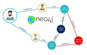 Graph Databases Graph Databases Not All Hype Corporate Technologies Inc