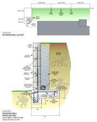 concrete block retaining wall build a retaining wall using concrete blocks concrete block retaining wall design