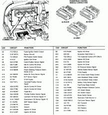 1997 jeep grand cherokee fuel pump wiring diagram wiring diagram 1997 Jeep Cherokee Fuse Diagram 1994 jeep grand cherokee fuel pump wiring diagram 1997 jeep grand cherokee fuse diagram