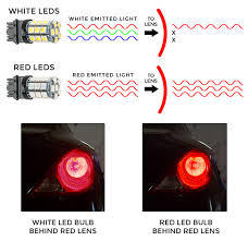 Automotive Led Conversion Chart Led Car Bulb Faq Notes Super Bright Leds