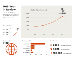 How To Choose The Right Charts For Your Infographic Venngage