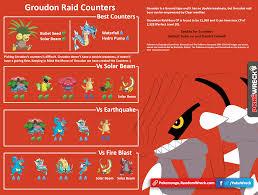 Pokemon Fire Red Weakness Chart Lightning Weakness Fire Red