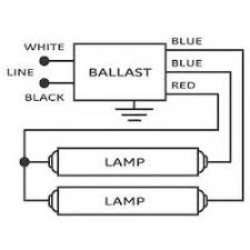 similiar magnetic ballasts wiring keywords as well 4 l ballast wiring diagram on t8 magnetic ballast wiring