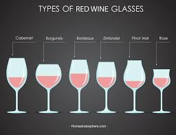 Wine Glass Size Chart 18 Types Of Wine Glasses Red Wine Dessert With Charts