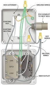 17 best images about shop wiring cable the family how to wire a finished garage