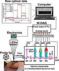 beam propane conversion wiring diagram wiring library beam propane conversion wiring diagram