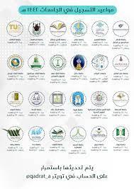 نسبة القبول في الجامعات السعودية للعام الدراسي الجامعي 1442 وموعد تسجيل  رغبات الطلاب