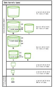 barrel size ewazakka rakuten global market l sake barrel which hold 18