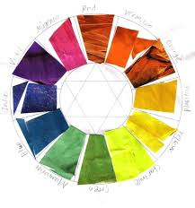 makeup 101 colour theory make up artistry by tommy beauty pro