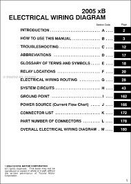 scion radio wiring diagram best part of wiring diagram2008 scion xd wiring harness wiring diagram