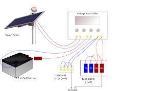 wiring diagram for caravan solar panel anderson plug from car solar wiring diagram for caravan images