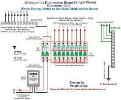 17 best ideas about distribution board election wiring of the distribution board single phase from energy meter to the main distribution board