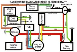 tao tao 110d diagram on tao images free download wiring diagrams Taotao 50cc Scooter Wiring Diagram tao tao 110d diagram 2 tao quotes tao tao 250cc atv tao moped 2012 taotao 50cc scooter wiring diagram