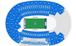 Los Angeles Memorial Coliseum Los Angeles Rams Football
