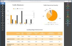 marketing dashboard template. Marketing Dashboard Template ReportGarden