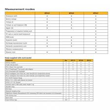 Fluke Tester Comparison Chart Fluke Bt510 Basic Battery Analyzer For Troubleshooting And