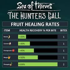 Fruit Healing Chart Seaofthieves
