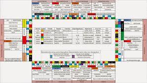Vedic Astrology Draw Navamsa Chart