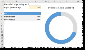 Circle Within Circle Chart Progress Circle Using Excel Doughnut Chart Xelplus Leila