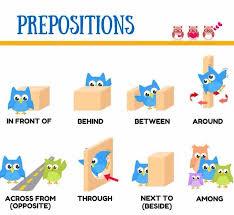 prepositions excellent english Рефераты и дипломные работы по  prepositions excellent english Рефераты и дипломные работы по английскому языку