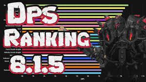 Wow 8 1 5 Dps Ranking Raid Dungeons Brokken
