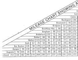 Joshua Howe Maine Mileage Chart And Table From 1988