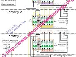 3 phase sub panel wiring diagram fuel pump relay diagram u2022 120v 240v service panel diagram